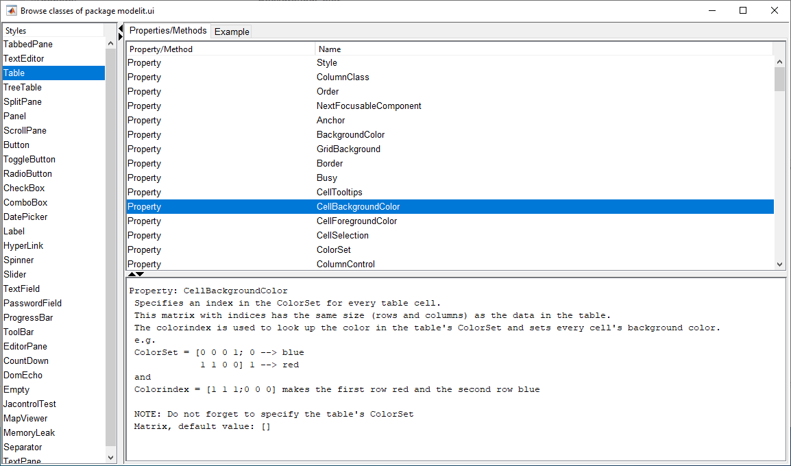 Modelit User Interface Components Toolbox for Matlab